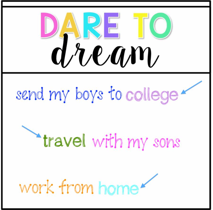 Dare to Dream (2)